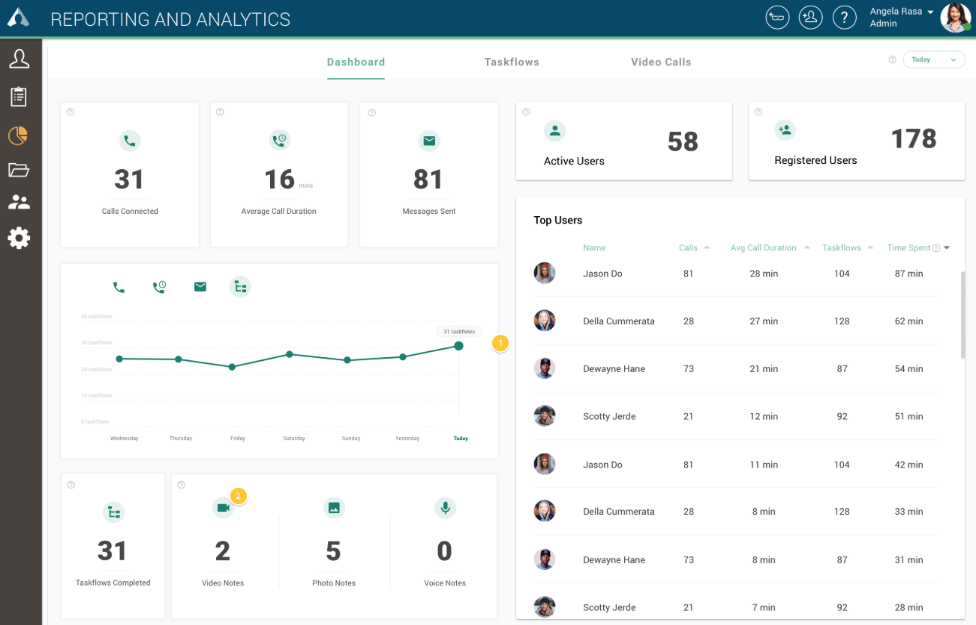 Reporting and Analytics Dashboard-2