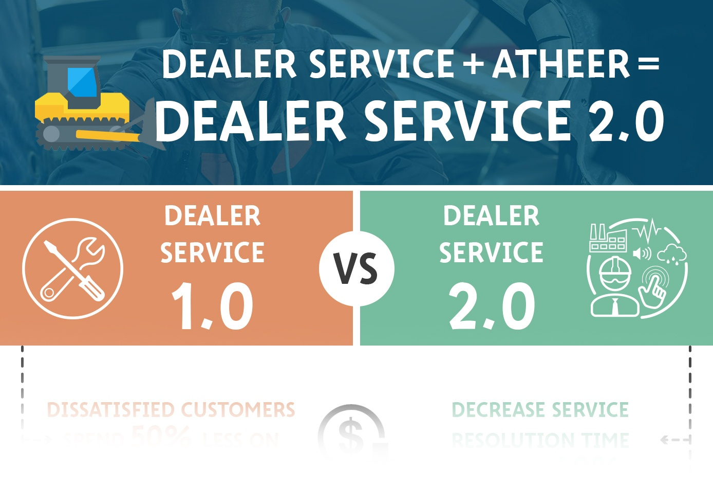 dealer infographic fade