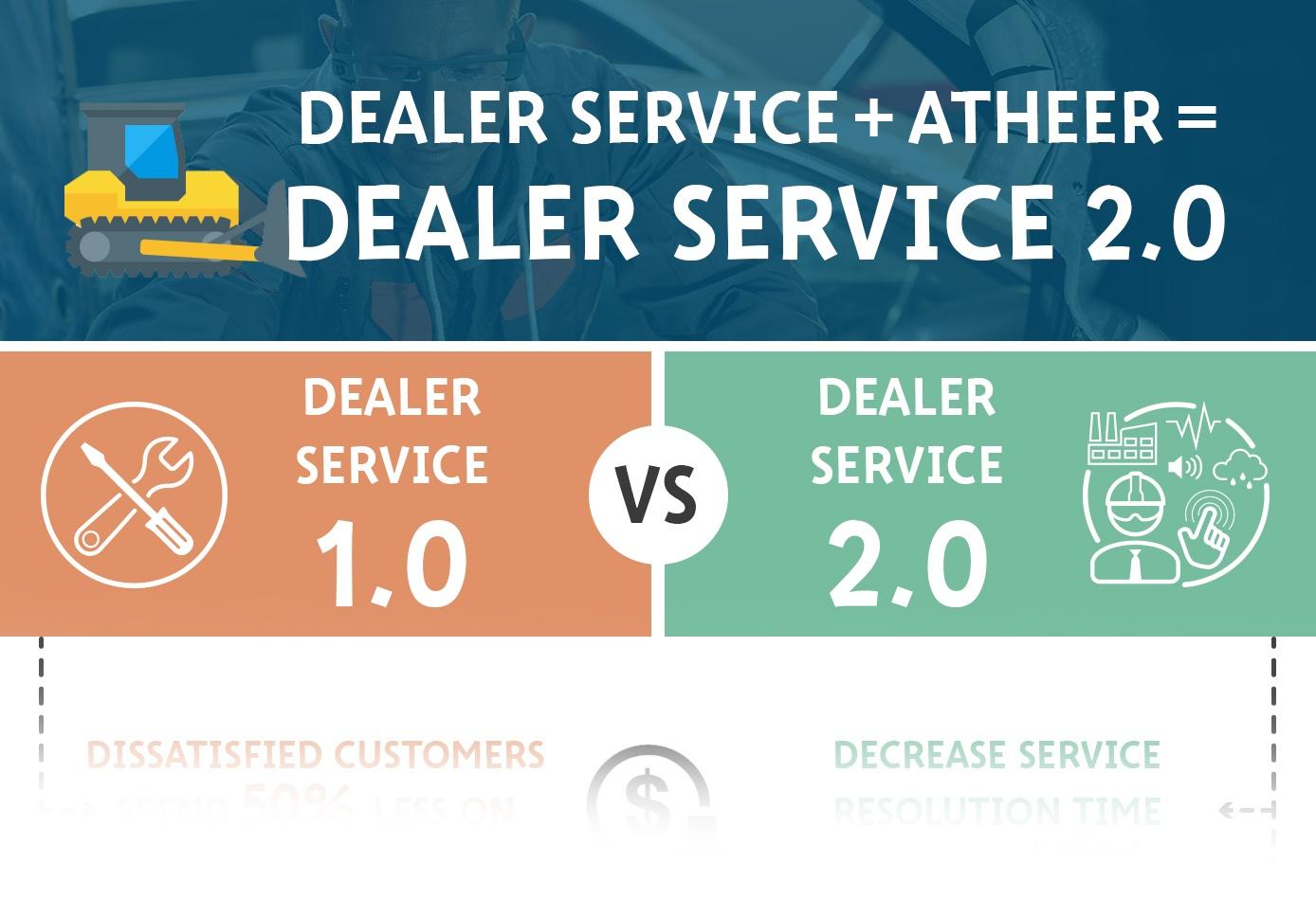 dealer infographic fade